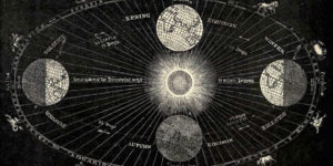 The Wonder Of Illustrating Perpetual Movement in Space From A 1875 Astronomy Book
